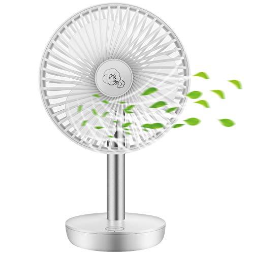 ventilateur de table silencieux Avis de consommateurs