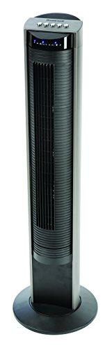 Promotion ventilateur tres silencieux – élu produit de l'année