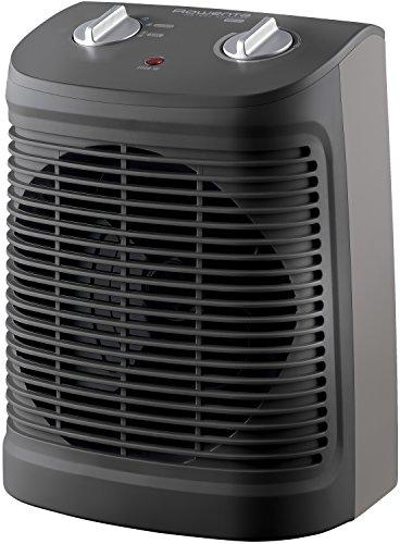 Ventilateur Froid Avis des consommateurs