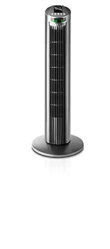 Comparatif des 6  ventilateur colonne