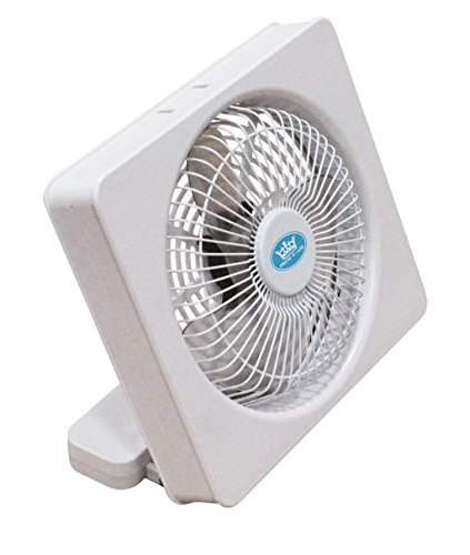 Ventilateur Carré ▷ En test – Meilleur produit de l'année